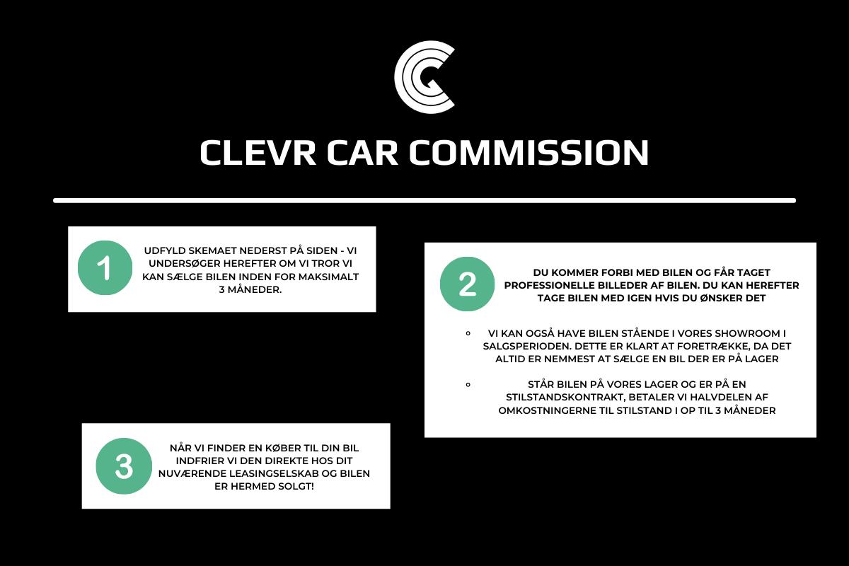 Clevr car kommission (2)